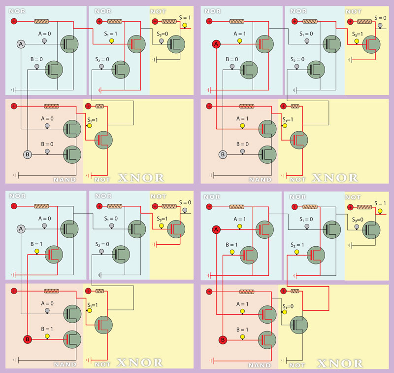 Circuito elétrico da porta XNOR