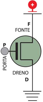 Transístor nMOS