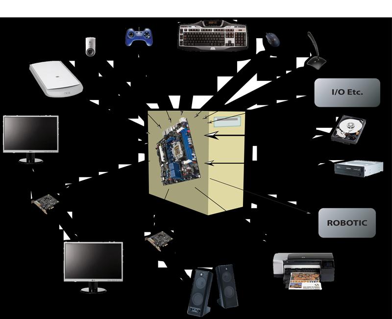 O-Computador2