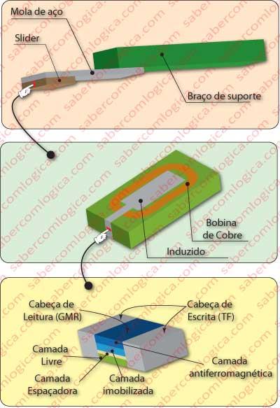 Figura-11-1