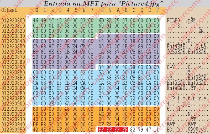 Figura 12.52 - Entradas de Picture4.jpg na MFT.