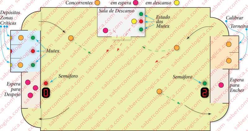 Figura-13-5