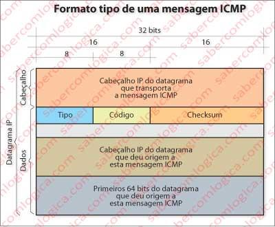 Figura 14-25