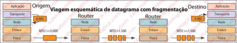 Figura 14-27
