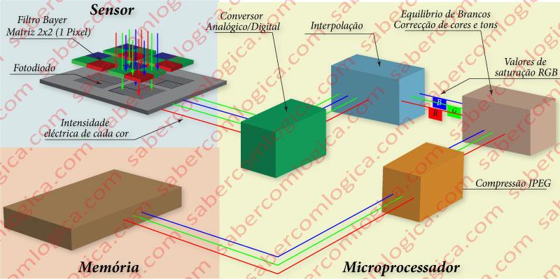 Figura 1-17