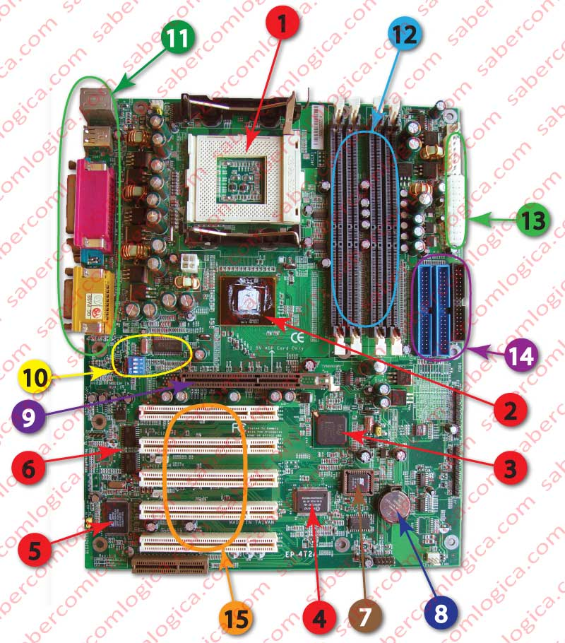 Figure 1-2 Components of the Motherboard. Front view.