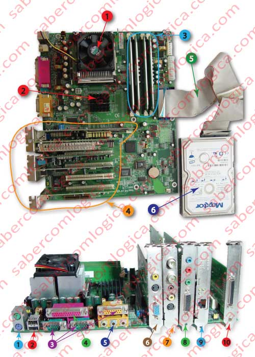 Figure 1-4 and 1-5. Same Motherboard filled with CPU chip heatsinks, fans, HDD and daughter boards in PCI and AGP slots.