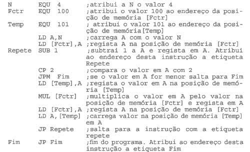 Figura-7-43-ProgrAssembly