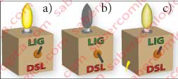 Figura 1, 2 e 3