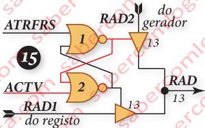 Figura 31 Selector de endereços de linha para os comandos ACTV e ATRFRS...