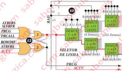 Figura 32 O desmultiplicador (DEMUX) que seleciona a linha pelo endereço e executa o processo de manutenção do estado da linha em Ativo ou Idle.