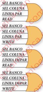 Figura 42 Portas de selecção de colunas
