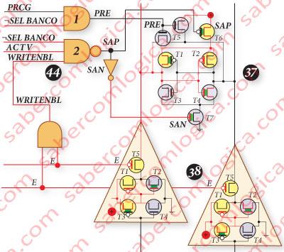 Figura 44 Quadro de comando do SA