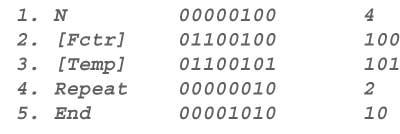 Figure-7-44-DiretivasAssembler