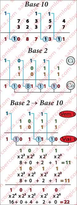 Figura-3-1