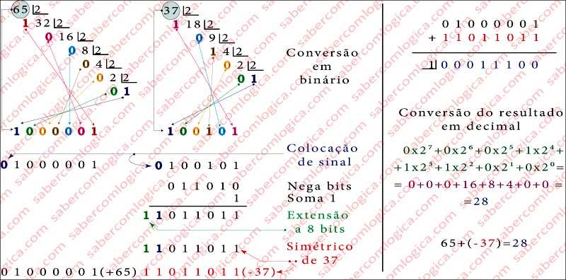 Figura-3-14