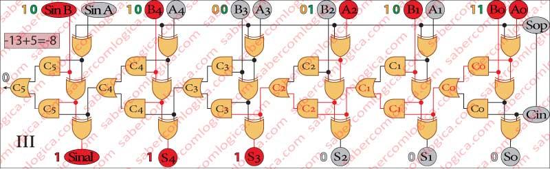 Figura-3-16-III