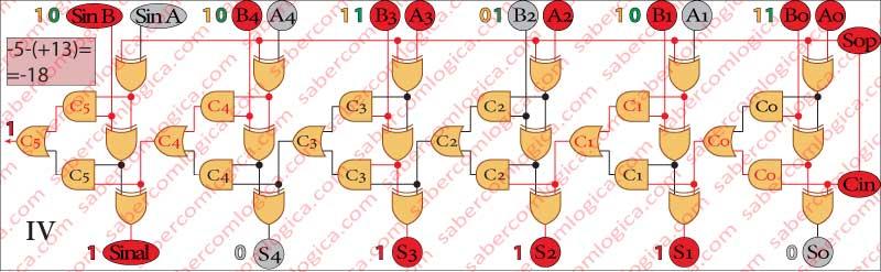 Figura-3-16-IV