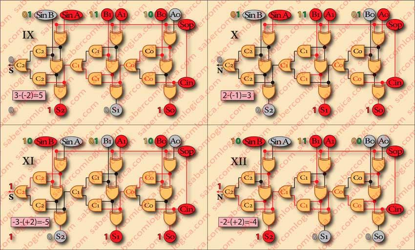 Figura-3-18_Quadros_IX_X_XI_XII