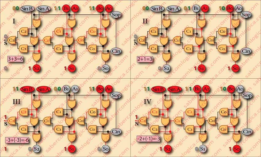 Figura-3-18_Quadros_I_II_III_IV
