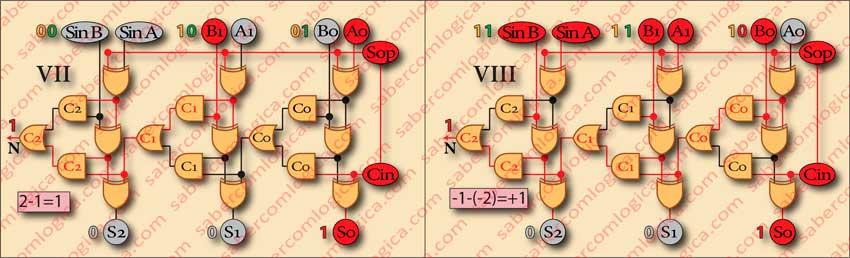 Figura-3-18_Quadros_VII_VIII