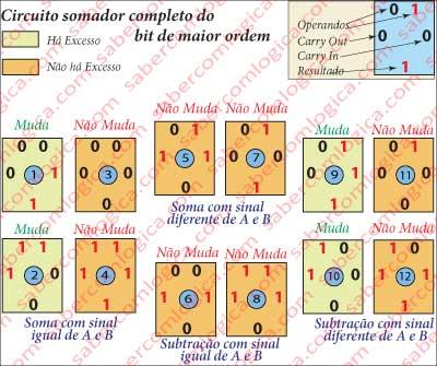 Figura-3-19