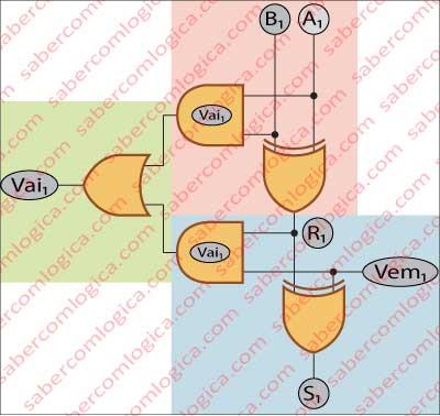 Figura-3-4