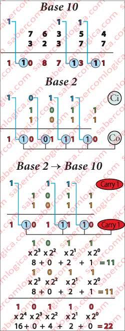 Figure-3-1