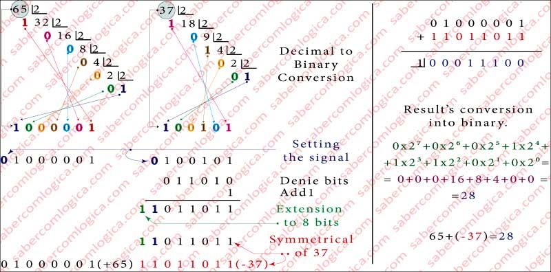 Figure-3-14_Ing