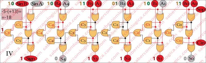 Figure-3-16-IV