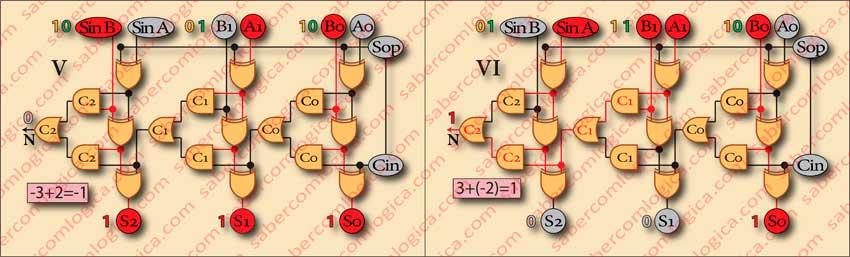 Figure-3-18_Quadros_V_VI