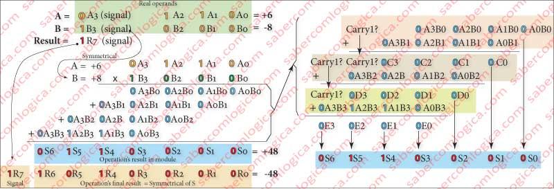 Figure-3-21